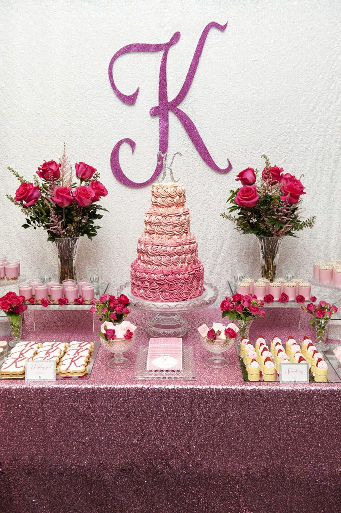 Dessert Table Styling - Style My Celebration